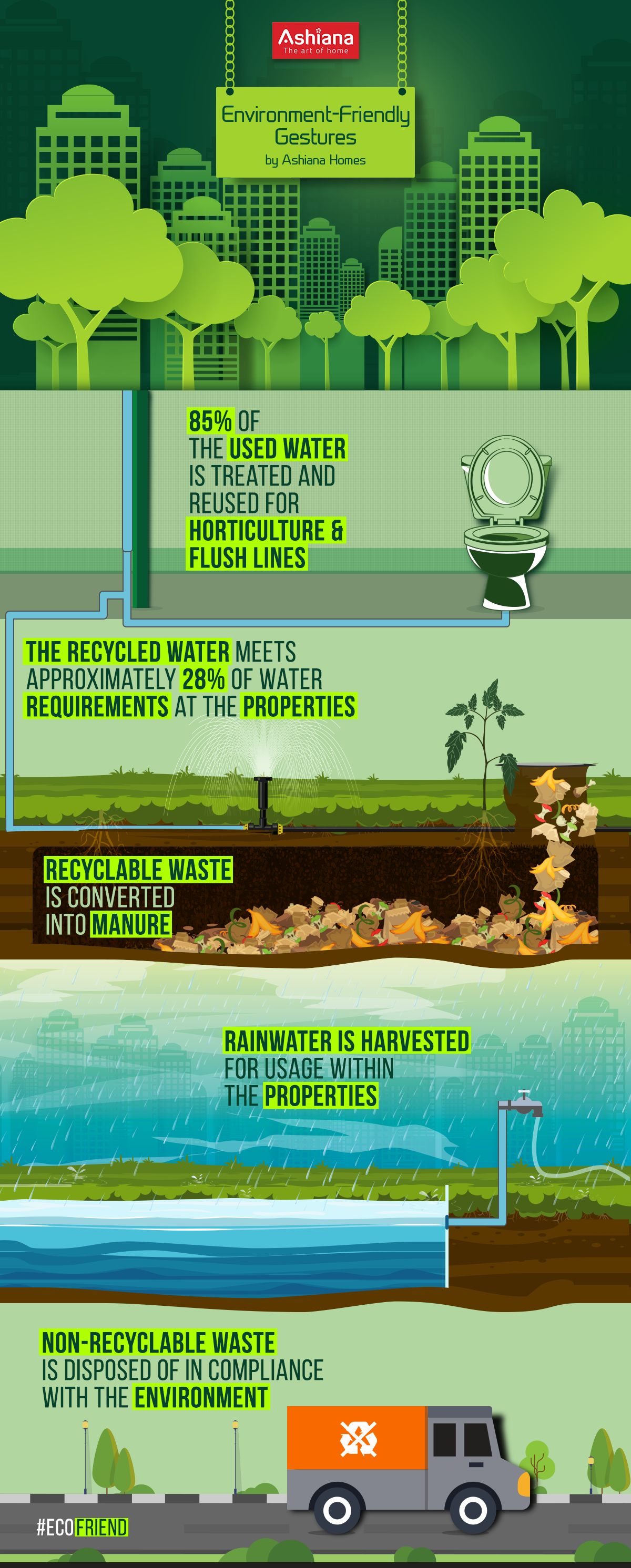 Environment Day Infograph_Without WB
