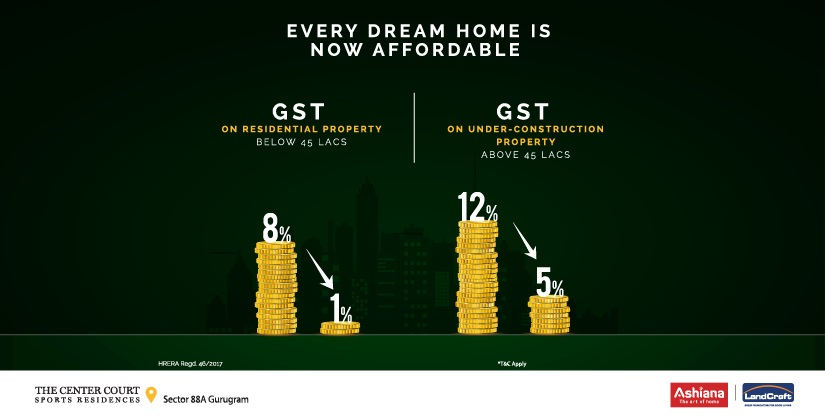 Reduced-GST-for-Affordable-Housing